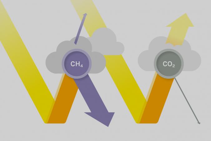 Klimareporting